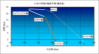 20060123tracking_kagoshima