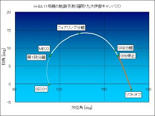 20061204tracking_fukuoka